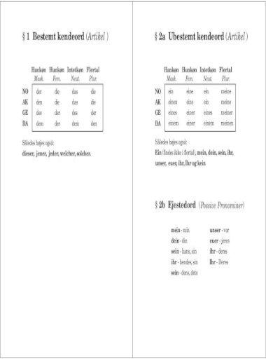 Minigrammatik tysk Tysk mini