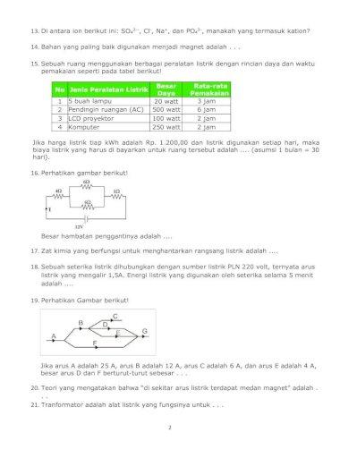 18+ Zat kimia yang berfungsi untuk menghantarkan rangsang listrik info