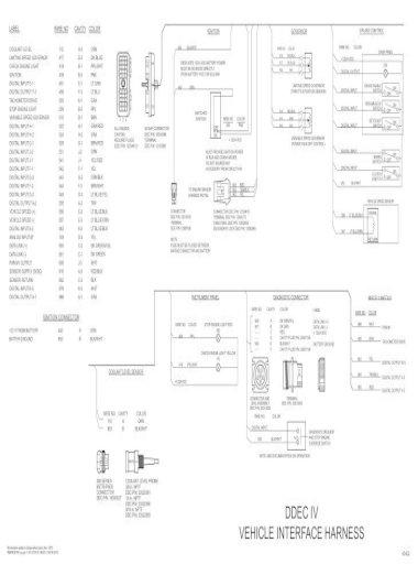 180681583 Ddec Iv Oem Wiring Diagram, Ddec Ii Wiring Schematics
