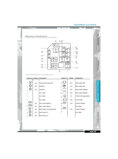 twingo - wiring diagrams  pdfslide
