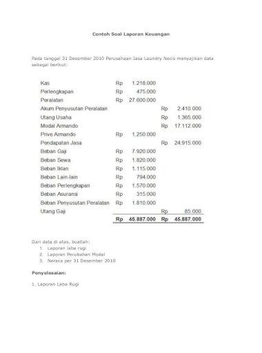 contoh laporan laba rugi rumah sakit