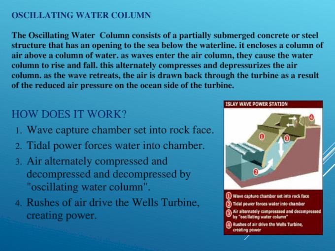 Oscillating surge wave energy converter (OSWEC) mass ... |Oscillating Wave Energy Converter