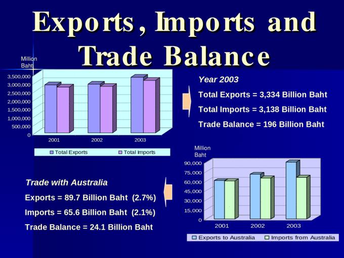 australia style trade deal