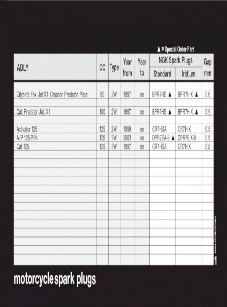 KYMCO MXU 450-465-500-550-BUJ/ÍA NGK CR7EIX IRIDIUM
